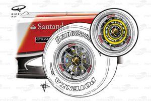 Ferrari F10 wheel changes