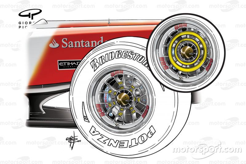 Cambios en la rueda del Ferrari F10