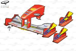 Variation de l'aileron avant de la Ferrari F1-2000 (651), Japon
