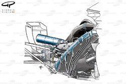 Двигатель, радиатор и другие детали Williams FW36