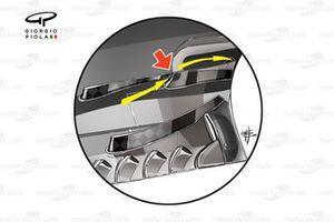 Днище Toro Rosso STR11. Красная стрелка показывает новую прорезь, желтые стрелки показывают направле