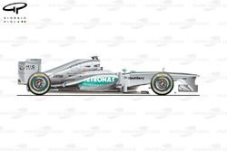 Mercedes W04 side view, Italian GP