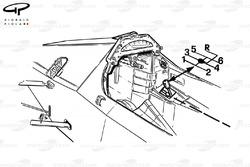 Détails du changement de vitesses et du cockpit de la McLaren MP4-5B