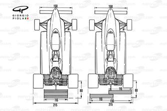 Ferrari 126C2 1982 Long Beach rear wing comparison detail