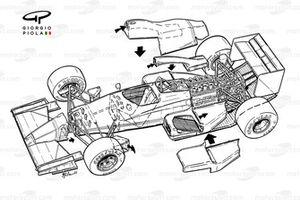 Развернутая схема Arrows A11 1989 года