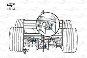 Williams FW21 1999 exhausts comparison