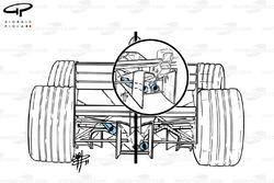 Comparaison des échappements de la Williams FW21