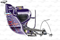 Pontons de la Red Bull RB7, Belgique