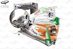 Comparaison des pontons de la Force India VJM04