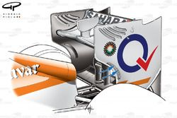 Force India VJM05 rear wing - note use of tyre wake slot, arrows show how airflow moves inboard of endplate