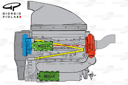 Mercedes engine layout, side view