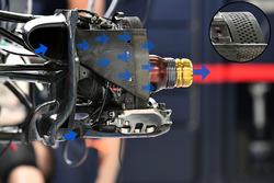 Red Bull Racing RB13 front wheel hub detail