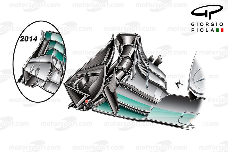 Aileron avant de la Mercedes W06 Hybrid, en Chine