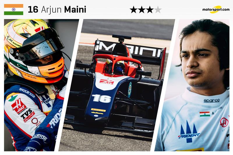Arjun Maini - 20 ans
