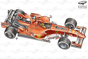 Ferrari 248 F1 (657) 2006 Monza overview