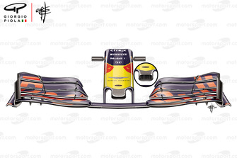 Red Bull Racing RB15 front nose detail