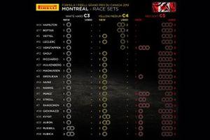 Pirelli infographic