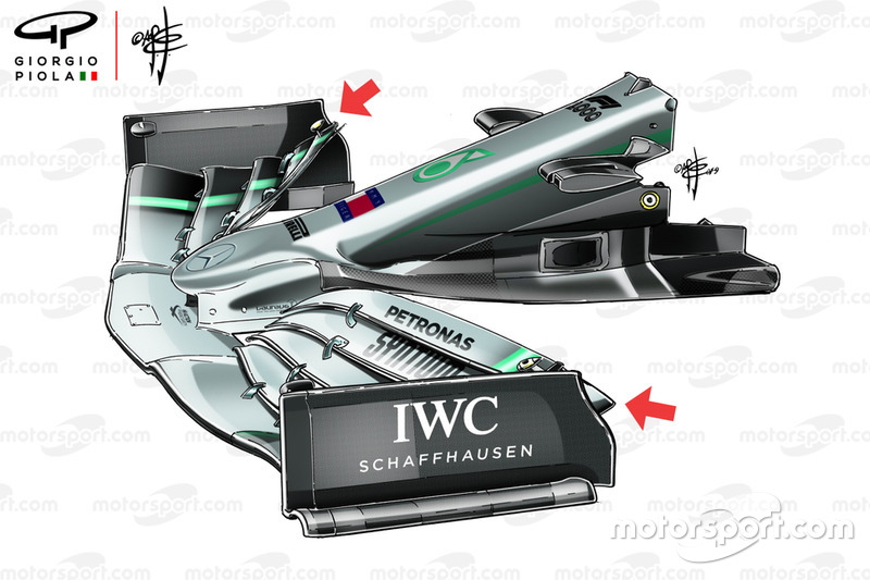 Alerón delantero del Mercedes W10, GP de China