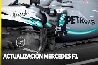 Actualizaciones de Mercedes F1