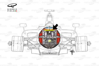 Ferrari F2008 front suspension