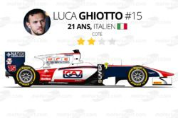 Luca Ghiotto, Trident Racing