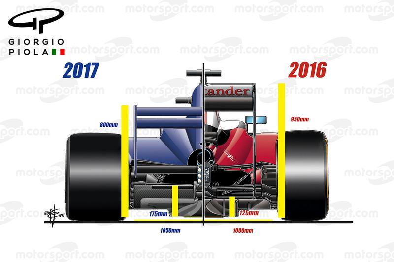 2017 regulaciones aerodinámicas, vista trasera