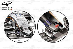 Force India VJM08B burun, açıklamalı