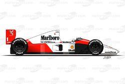 McLaren MP4-6 di Ayrton Senna