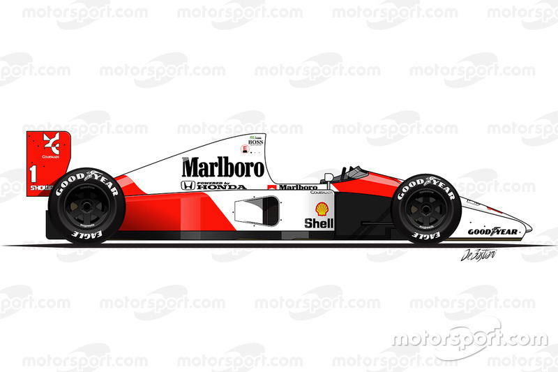 1991 - La McLaren MP4-6