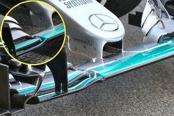 Détails de l'aileron avant de Mercedes AMG F1 W07