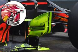 Comparaison des déflecteurs latéraux de la Red Bull Racing RB13 et de la Ferrari SF70H