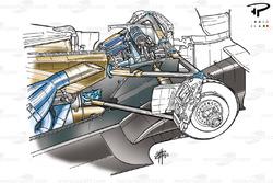 Suspension arrière de la McLaren MP4-17D