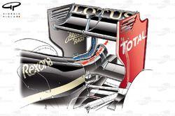 Le DRD (Drag Reduction Device) de la Lotus E20.