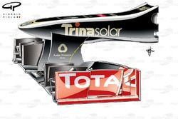 Lotus E20 nose, various pillar solutions in use (note yellow dotted line)