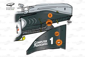 McLaren MP4-14 bargeboard connecting points (yellow) and suspension apertures (orange)