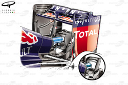 Red Bull RB10, ala posteriore modificata e monkey seat allargato (vecchia specifica nell'inserto)