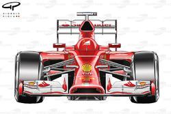 Vue de face de la Ferrari F14 T