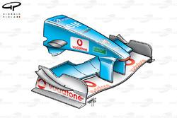 Aileron avant et nez de la Benetton B201
