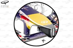 DUPLICATE - Editorial context Red Bull RB10 nose from previous races