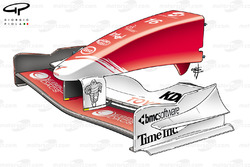 Toyota TF104B new slimmer nose and revised front wing (new mainplane and endplate canards)