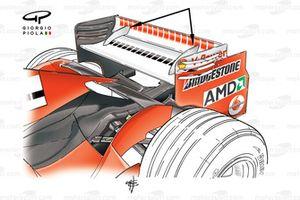 Aileron arrière de la Ferrari F2005