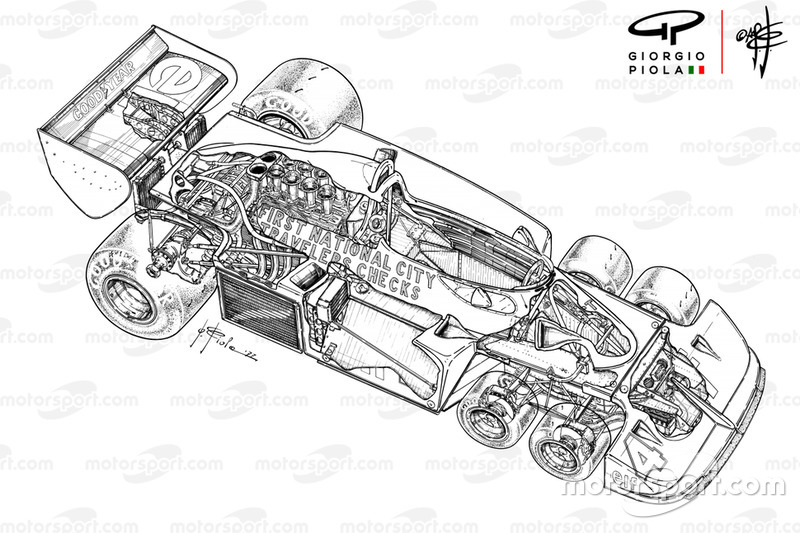 Tyrrell P34 detailed overview