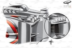 Ailettes de pontons de la McLaren MP4-28