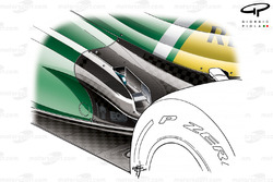 Echappements de la Caterham CT03