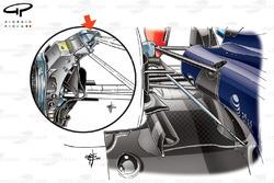 Suspension arrière de la Red Bull RB11