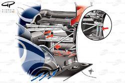 Diffuseur de la Red Bull RB9