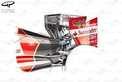 Le nouvel aileron arrière de la Ferrari F14 T avec un pilier central (plutôt que deux)