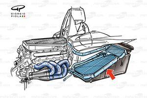 Местоположение радиатора в Minardi PS01