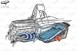 Installation du radiateur de la Minardi PS01