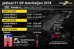 Jadwal F1 GP Azerbaijan 2018